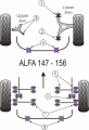 Silentbloky Powerflex Alfa Romeo 147 / 156 / GT Front Lower Wishbone Rear Bush (2)