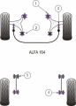Silentbloky Powerflex Alfa Romeo 164 V6 (87-92) Engine Mounting Small Bush