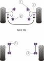 Silentbloky Powerflex Alfa Romeo 164 V6/TS (87-92) Front Lower Arm Rear Bush (2)