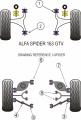 Silentbloky Powerflex Alfa Romeo Spider (95-06) / GTV (95-05) Swing Arm Shock Mount Bush (4)