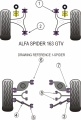 Silentbloky Powerflex Alfa Romeo Spider (95-06) / GTV (95-05) Rear Lower Inner Swing Arm Bush (5)