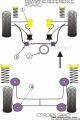Silentbloky Powerflex Citroen Saxo včetně VTS Front Lower Engine Mount (3)