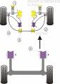 Silentbloky Powerflex Fiat Uno včetně Turbo Front Anti Roll Bar Inner Mount 19mm (3)
