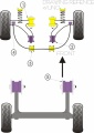 Silentbloky Powerflex Fiat Uno včetně Turbo Rear Beam Mounting Bush (5)