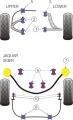 Silentbloky Powerflex Jaguar XK8/R (97-) Rear Panhard Rod Bush (9)
