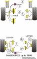 Silentbloky Powerflex Mazda MX-5 Mk1/2 (89-05) Rear Lower Inner Wishbone Bush (6)