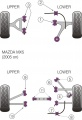 Silentbloky Powerflex Mazda MX-5 Mk3 (05-) Front Lower Wishbone Front Bush (1)