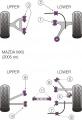 Silentbloky Powerflex Mazda MX-5 Mk3 (05-) Rear Upper Forward Link Arm Inner Bush (9)