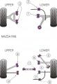 Silentbloky Powerflex Mazda RX-8 Rear Track Control Arm Inner Bush (6)