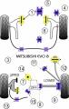 Silentbloky Powerflex Mitsubishi Lancer Evo 8/9 Front Upper Engine Mount Road Use (4)