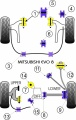 Silentbloky Powerflex Mitsubishi Lancer Evo 4/5/6/7 Rear Tie Bar Front Bush (12)