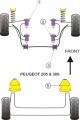 Silentbloky Powerflex Peugeot 205 GTI / 309 GTI Front Wishbone Front Bush (1)