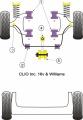 Silentbloky Powerflex Renault Clio včetně 16V Front Anti Roll Bar Inner Mount 20mm (2)