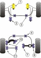 Silentbloky Powerflex Volvo S40 / V50 (04-) Rear Track Control Arm Inner Bush (7)