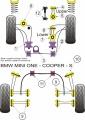 Silentbloky Powerflex BMW E30 (82-91) Front Lower Wishbone Rear Bush Eccentric (1)