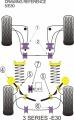 Silentbloky Powerflex BMW E30 (82-91) Rear Trailing Arm Outer & Inner Bush (5)