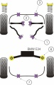 Silentbloky Powerflex BMW E36 (90-98) Front Anti Roll Bar Mounting 24mm (2)