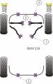 Silentbloky Powerflex BMW E39 (96-04) Rear Anti Roll Bar Mounting Bush 14mm (4)