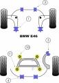 Silentbloky Powerflex BMW E46 (99-06) Rear Roll Bar Mounting Bush 21,5mm (4)