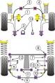 Silentbloky Powerflex Subaru Impreza WRX/STi GD/GG (00-04) Steering Rack Mount Bushes (13)