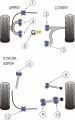 Silentbloky Powerflex Toyota Supra Mk4 JZA80 (93-02) Steering Rack Mount Bush Kit 50mm (5)