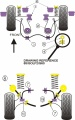 Silentbloky Powerflex VW Golf 2 4WD vč. G60/Rallye/Country Rear Trailing Arm Bush (7)