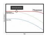 Sportovní vzduchový filtr (vložka filtru) Pipercross na Land Rover Discovery V 2.0 Sd 4 (04/17-)