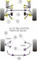 Silentbloky Powerflex Audi A4 / S4 Quattro (95-01) / RS4 Quattro (00-01) Rear Anti Roll Bar Bush 15mm (10)