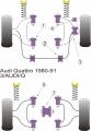 Silentbloky Powerflex Audi 80 / 90 Avant (73-96) Front Anti Roll Bar Mount 23,5mm (2)