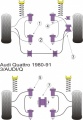 Silentbloky Powerflex Audi 80 / 90 Avant (73-96) Front Outer Roll Bar Mount Lower 16mm (3)