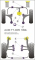 Silentbloky Powerflex Audi S3 8L 4WD (99-03) Front Anti Roll Bar Mounting 19mm (3)