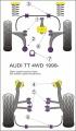 Silentbloky Powerflex VW Golf 4 4-motion Rear Wishbone Front Mounting Bush (9)