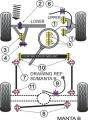 Silentbloky Powerflex Opel Manta B Rear Anti Roll Bar Bush 14mm (9)