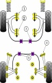 Silentbloky Powerflex Opel Astra 1/2 (79-93) / Kadett D/E (79-93) Front Anti Roll Bar Mount 22mm (3)