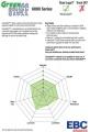 Přední brzdové destičky EBC Greenstuff na Daewoo Espero 1.8 (95-97) EBC Brakes