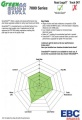 Zadní brzdové destičky EBC Greenstuff na Hyundai i-10 1.0 (14-) EBC Brakes