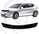 Plexi lišta přední kapoty Hyundai i30