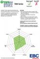 Přední brzdové destičky EBC Greenstuff na Mazda 323 1.6 (01-04) EBC Brakes