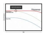 Sportovní vzduchový filtr (vložka filtru) Pipercross na Audi A1 GB 1.5 TFSI (10/18-)