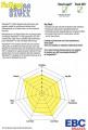 Přední brzdové destičky EBC Yellowstuff na Toyota Celica 1.8 ZZT230 140PS (99-02) EBC Brakes