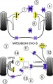 Silentbloky Powerflex Mitsubishi Lancer Evo 4/5/6/7 Front Lower Front Engine Mount (5)