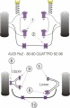Silentbloky Powerflex Audi A4 / S4 Quattro (95-01) / RS4 Quattro (00-01) Rear Upper Arm Inner Bush (9)
