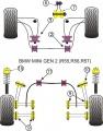 Silentbloky Powerflex BMW Mini One / Cooper R50/R52/R53 Rear Control Arm Bushes (9)