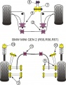 Silentbloky Powerflex BMW Mini One / Cooper R50/R52/R53 Front Anti Roll Bar Bush 24mm (2)