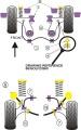 Silentbloky Powerflex Seat Ibiza 6K (93-02) Front Anti Roll Bar Bush 20mm (3)